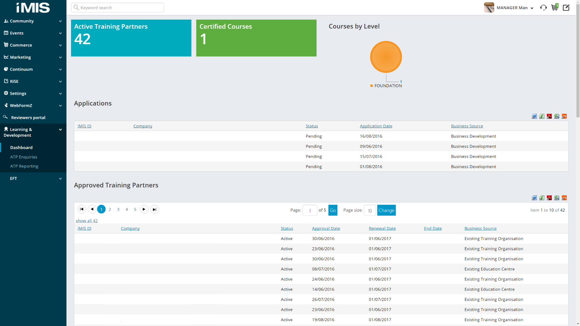 A preview of the upgraded iMIS database for CQI
